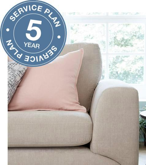 Five Year Fabric Protection Plan